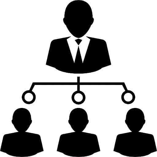 چارت سازمانی